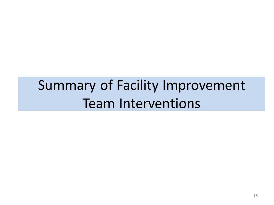 Summary of Facility Improvement Team Interventions 16