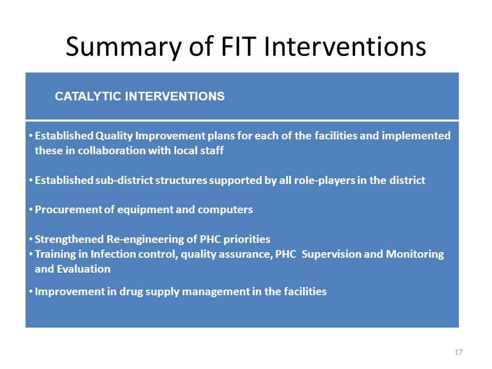 Summary of FIT Interventions 17 CATALYTIC INTERVENTIONS Established Quality Improvement plans for each of the facilities and implemented these in coll