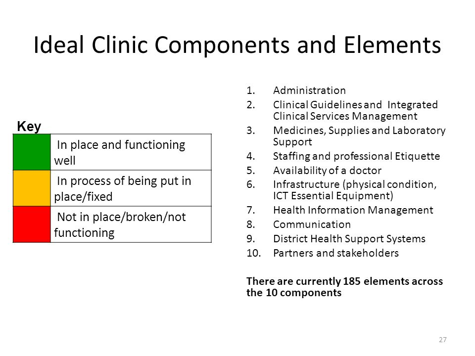 Ideal Clinic Components and Elements 1.Administration 2.Clinical Guidelines and Integrated Clinical Services Management 3.Medicines, Supplies and Labo