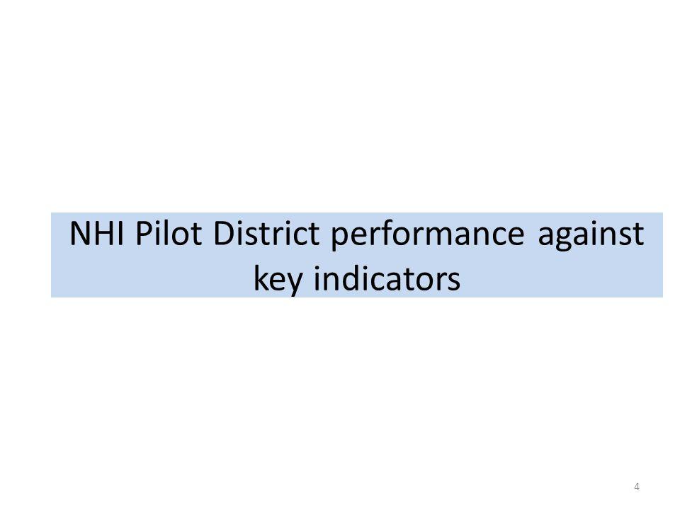 NHI Pilot District performance against key indicators 4