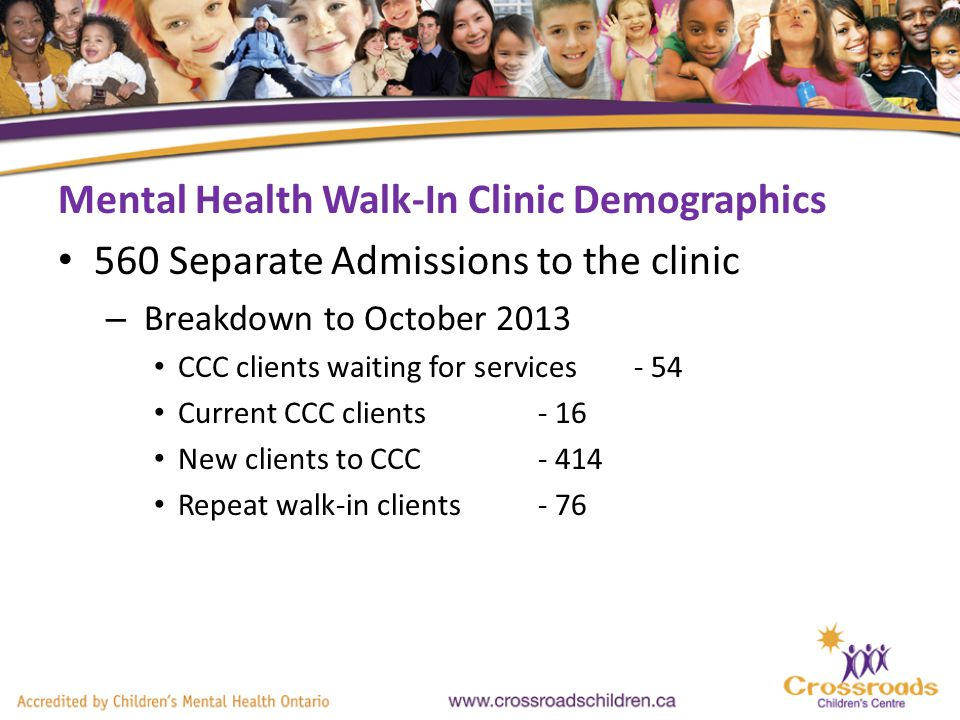 Mental Health Walk-In Clinic Demographics 560 Separate Admissions to the clinic – Breakdown to October 2013 CCC clients waiting for services - 54 Current CCC clients - 16 New clients to CCC Repeat walk-in clients - 76