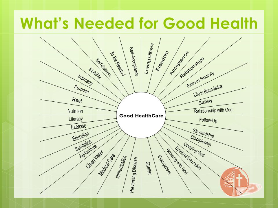 Whats Needed for Good Health