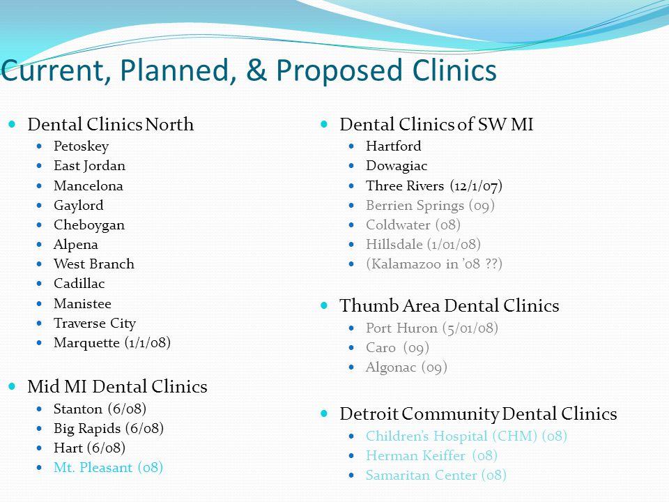 Current, Planned, & Proposed Clinics Dental Clinics North Petoskey East Jordan Mancelona Gaylord Cheboygan Alpena West Branch Cadillac Manistee Traver