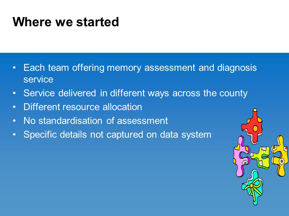 Where we started Each team offering memory assessment and diagnosis service Service delivered in different ways across the county Different resource a