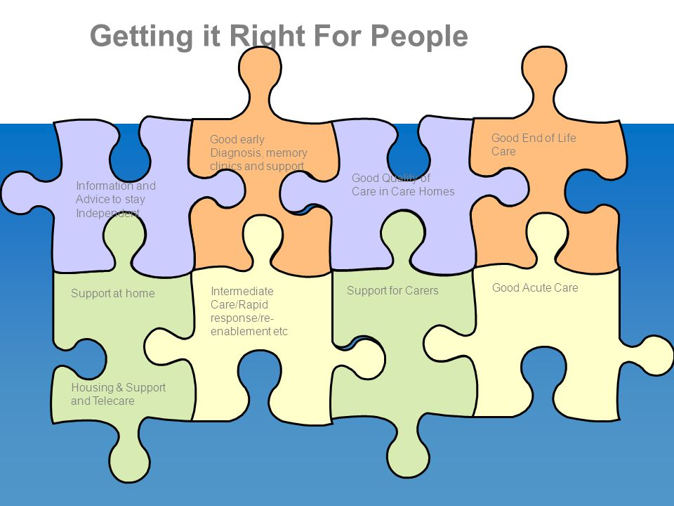 Getting it Right For People Good End of Life Care Good Acute Care Support for Carers Good Quality of Care in Care Homes Good early Diagnosis, memory c