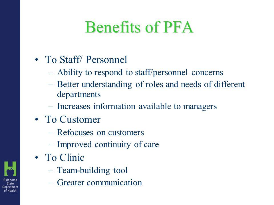 Process of PFA Planning & Preparing Data Collection Data Entry Data Analysis and Interpretation
