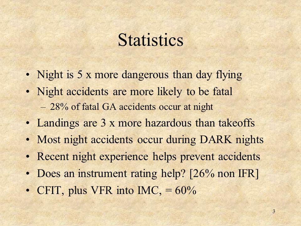 4 Risk factors Night = Day risk x 5 Landing = takeoff risk: x 3 Dark night: .
