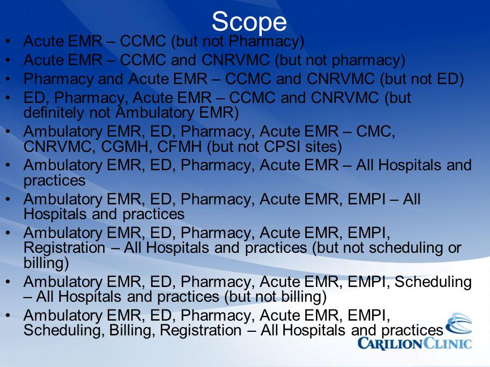 Scope Acute EMR – CCMC (but not Pharmacy) Acute EMR – CCMC and CNRVMC (but not pharmacy) Pharmacy and Acute EMR – CCMC and CNRVMC (but not ED) ED, Pha