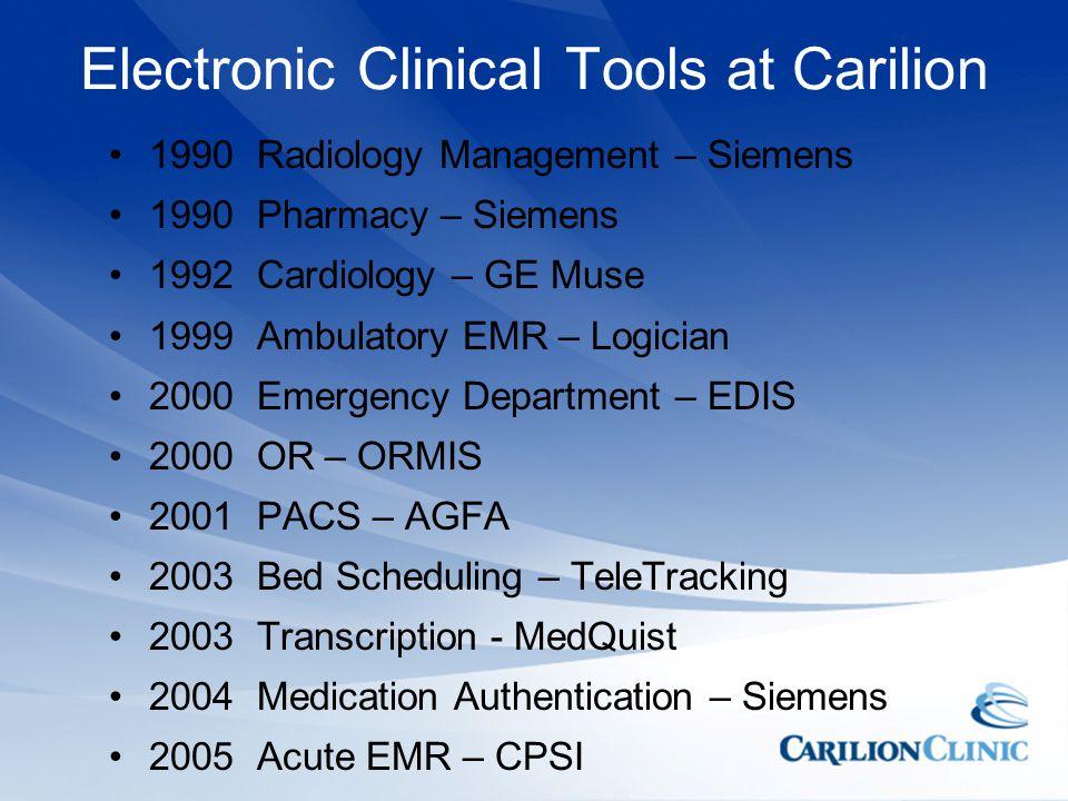 Electronic Clinical Tools at Carilion 1990 Radiology Management – Siemens 1990 Pharmacy – Siemens 1992 Cardiology – GE Muse 1999 Ambulatory EMR – Logi