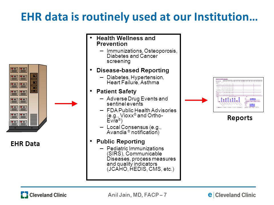 Anil Jain, MD, FACP – 7 EHR Data Reports EHR data is routinely used at our Institution… Health Wellness and Prevention – Immunizations, Osteoporosis,