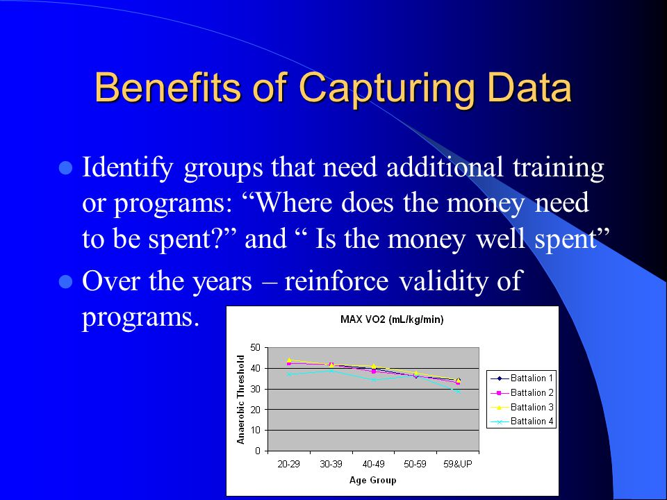 Benefits of Capturing Data Identify groups that need additional training or programs: Where does the money need to be spent.