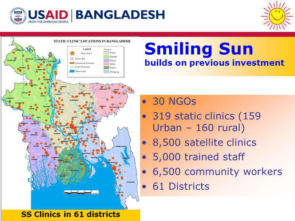 Smiling Sun builds on previous investment 30 NGOs 319 static clinics (159 Urban – 160 rural) 8,500 satellite clinics 5,000 trained staff 6,500 community workers 61 Districts SS Clinics in 61 districts