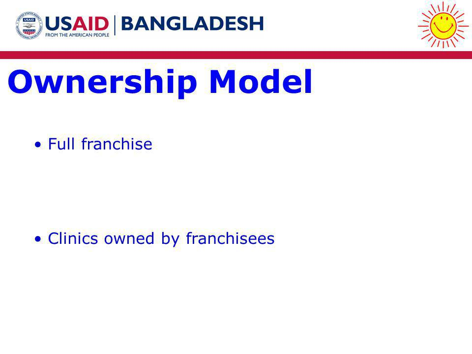 Ownership Model Full franchise Clinics owned by franchisees