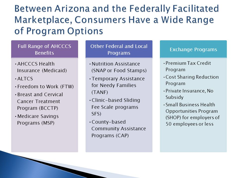 09/01/13 Consumer Support Line 10/01/13 Health-e-Arizona Plus goes live QHP open enrollment begins 01/01/14 Medicaid changes are effective QHP enrollment is effective