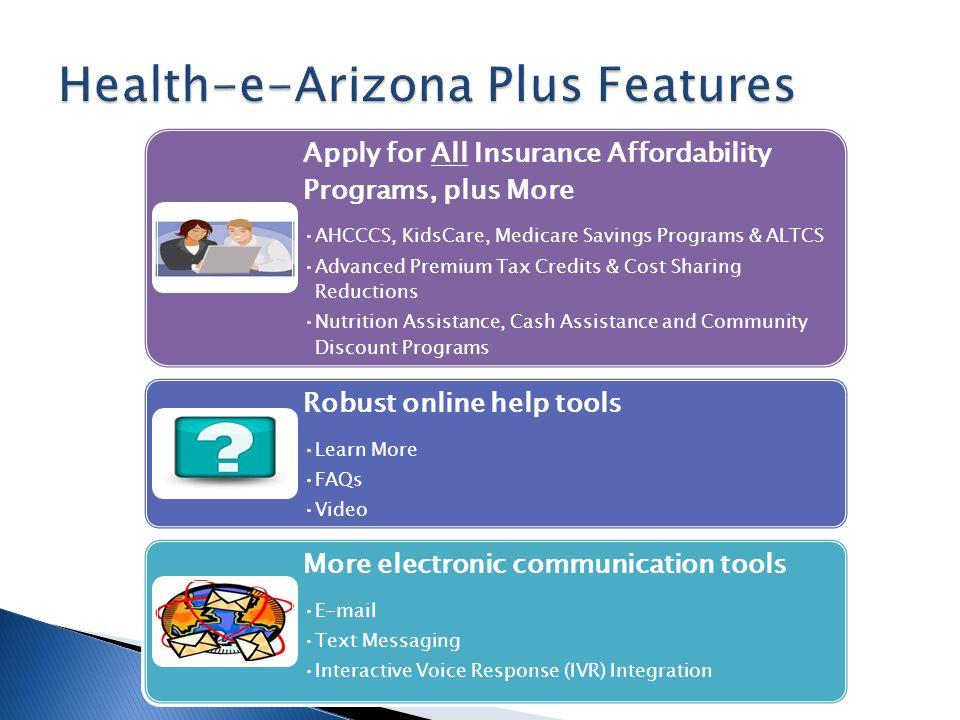 SNAPTANFClinic SFS County CAP AHCCCS & KidsCare PTCCSR Private Insurance (No Subsidy) SHOP Applications started at the FFM FFM Health-e-Arizona Plus SNAP = Supplemental Nutrition Assistance Program (Nutrition Assistance) TANF = Temporary Assistance for Needy Families (Cash Assistance) Clinic SFS = Clinic-based Sliding Fee Scale programs County CAP = County-based Community Assistance Programs (CAP)(Pima and Santa Cruz Counties) PTC = Premium Tax Credit Program CSR= Cost Sharing Reduction Program SHOP = Small Business Health Opportunities Program Start Here AssessmentApply for