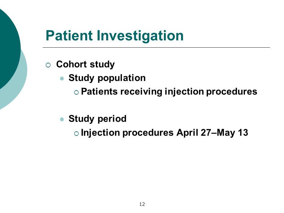 Patient Investigation Cohort study Study population Patients receiving injection procedures Study period Injection procedures April 27–May 13 12