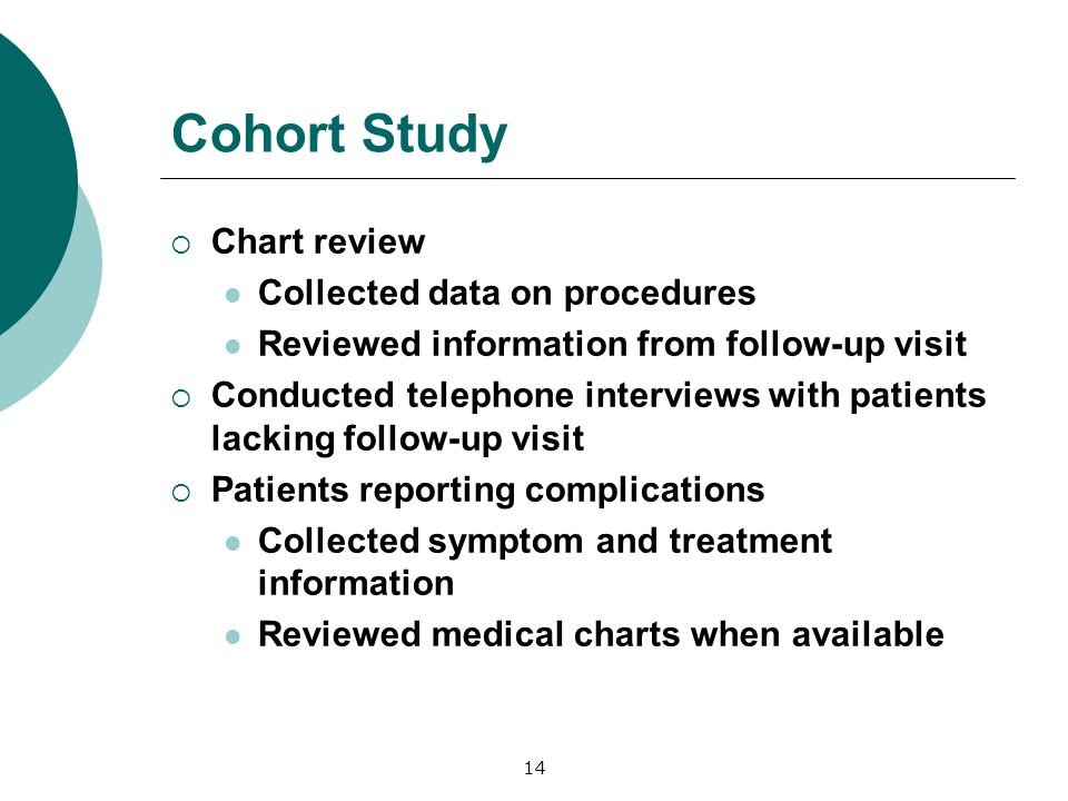 Cohort Study Chart review Collected data on procedures Reviewed information from follow-up visit Conducted telephone interviews with patients lacking follow-up visit Patients reporting complications Collected symptom and treatment information Reviewed medical charts when available 14