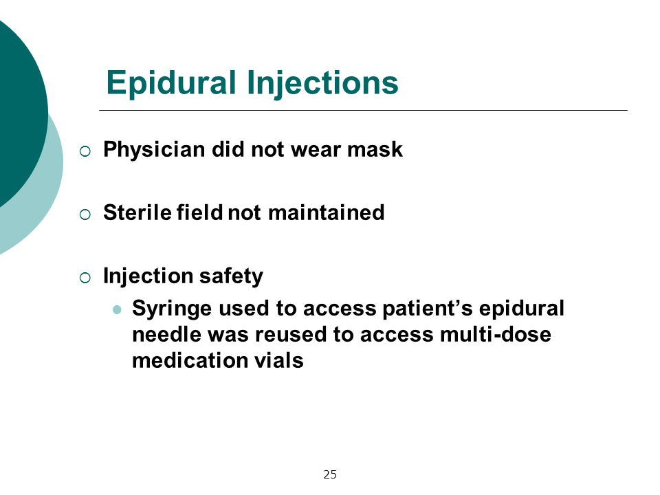 Epidural Injections Physician did not wear mask Sterile field not maintained Injection safety Syringe used to access patients epidural needle was reused to access multi-dose medication vials 25