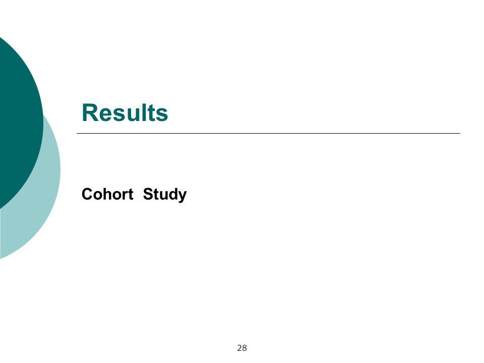 Results Cohort Study 28