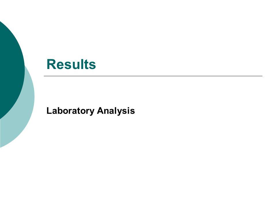 Results Laboratory Analysis