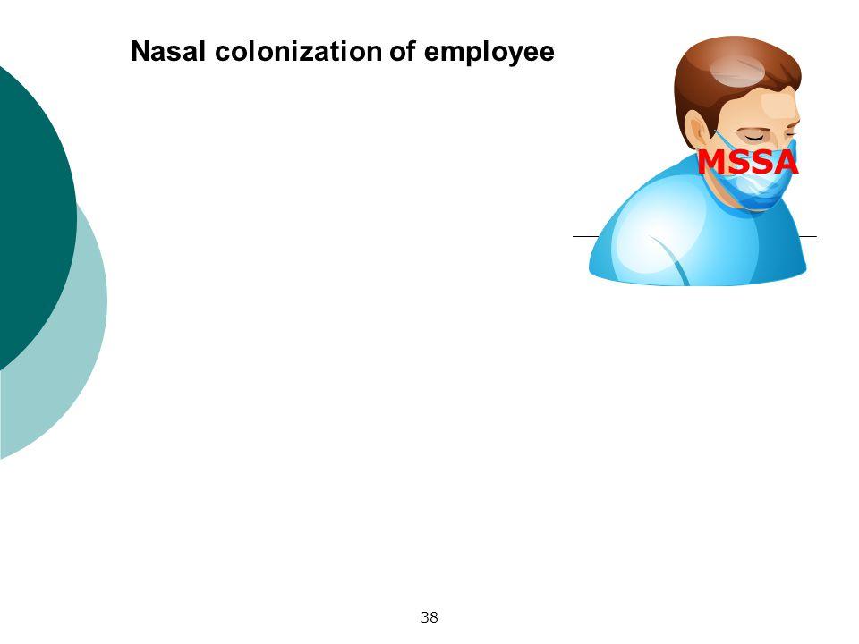 38 Nasal colonization of employee MSSA