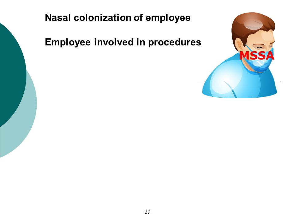 39 Nasal colonization of employee Employee involved in procedures MSSA