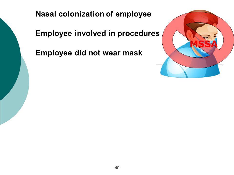 40 Nasal colonization of employee Employee involved in procedures Employee did not wear mask MSSA