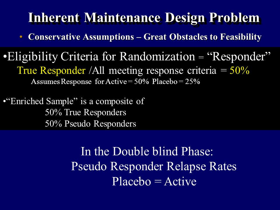 Inherent Maintenance Design Problem Conservative Assumptions – Great Obstacles to FeasibilityConservative Assumptions – Great Obstacles to Feasibility Eligibility Criteria for Randomization = Responder True Responder /All meeting response criteria = 50% Assumes Response for Active = 50% Placebo = 25% Enriched Sample is a composite of 50% True Responders 50% Pseudo Responders In the Double blind Phase: Pseudo Responder Relapse Rates Placebo = Active