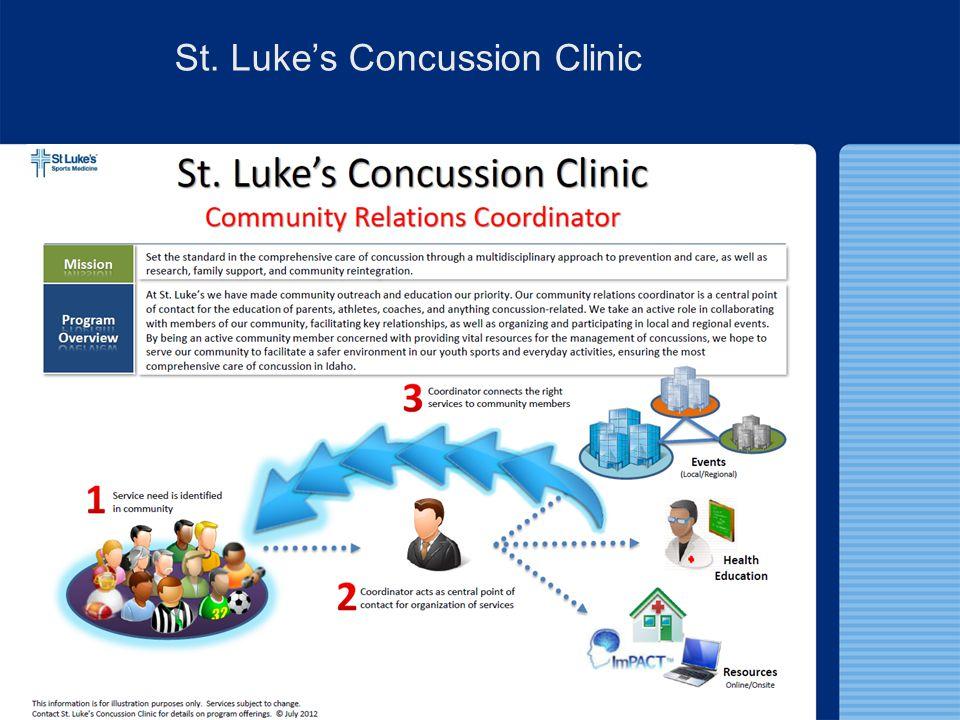 National Legislative Climate http://www.knowconcussion.org/resource/concussion-legislation-map/