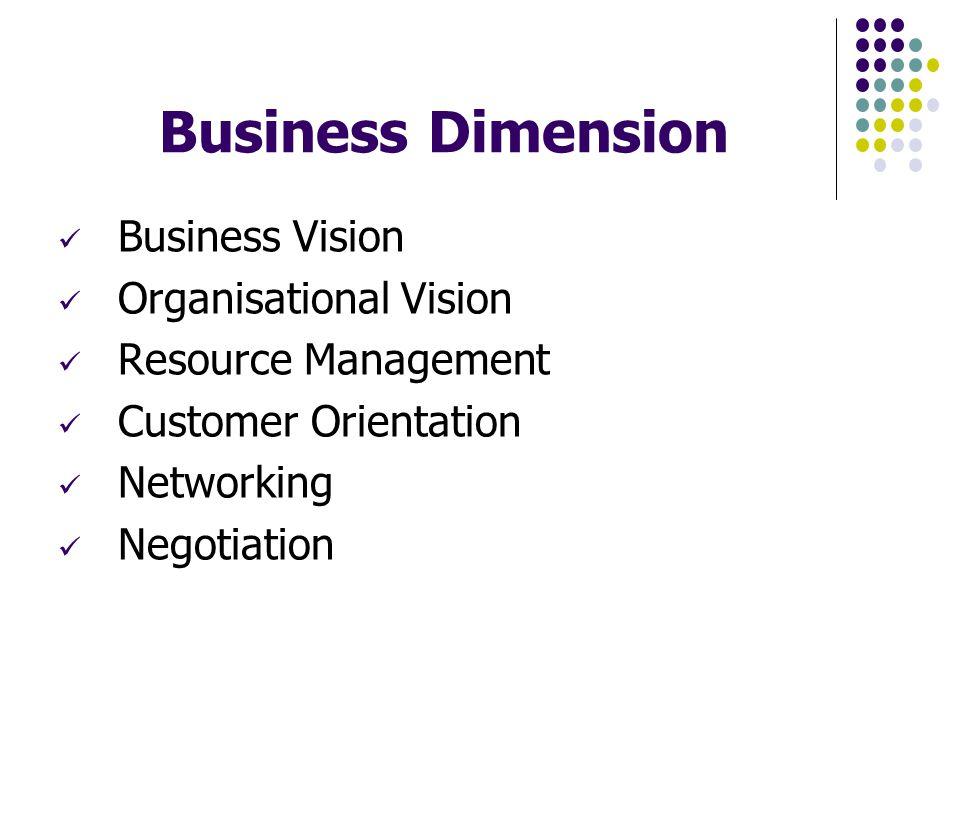 Business Dimension Business Vision Organisational Vision Resource Management Customer Orientation Networking Negotiation