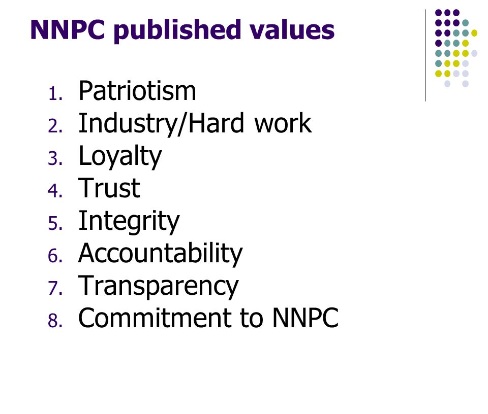 NNPC published values 1. Patriotism 2. Industry/Hard work 3.
