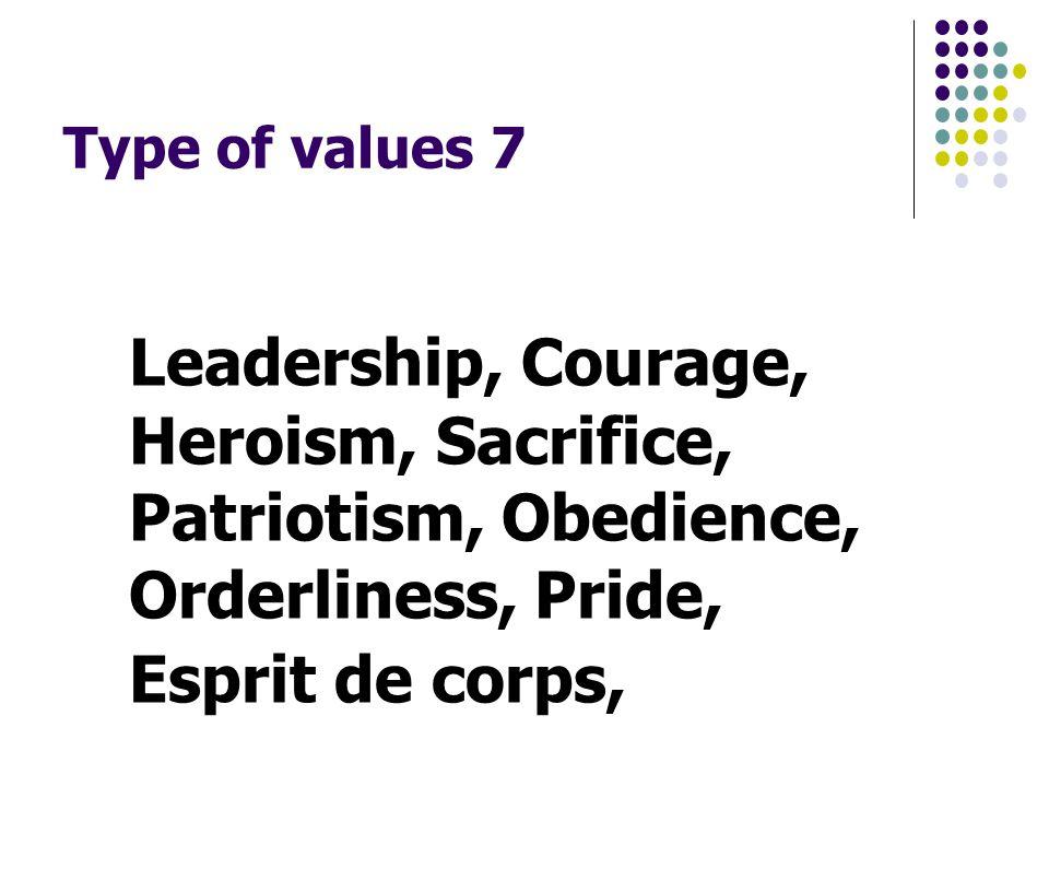 Type of values 7 Leadership, Courage, Heroism, Sacrifice, Patriotism, Obedience, Orderliness, Pride, Esprit de corps,