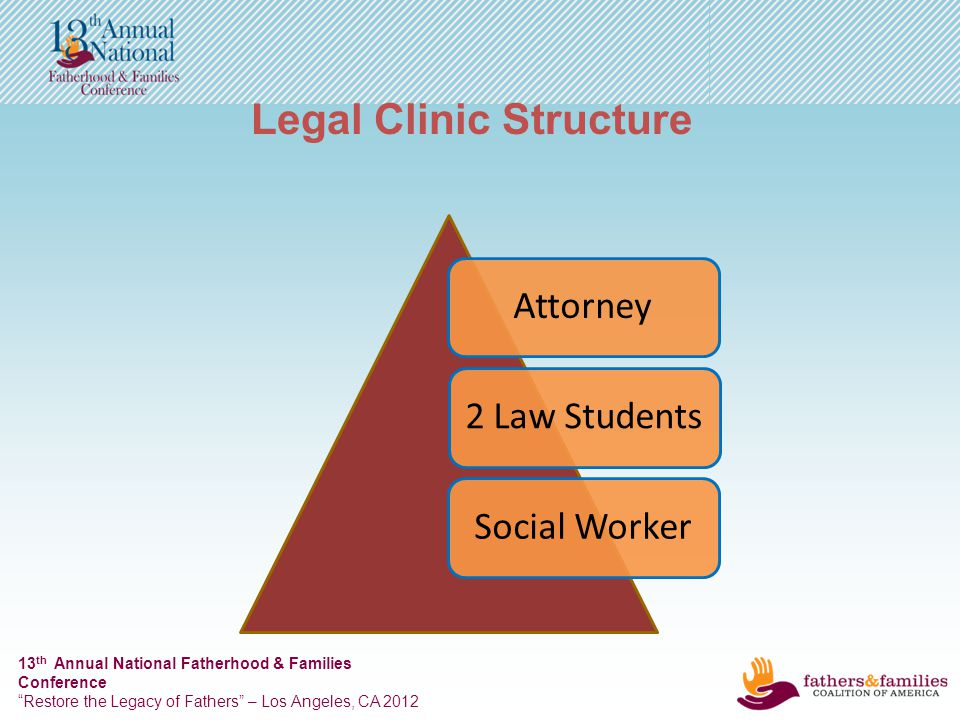13 th Annual National Fatherhood & Families Conference Restore the Legacy of Fathers – Los Angeles, CA 2012 Legal Clinic Structure Attorney2 Law StudentsSocial Worker