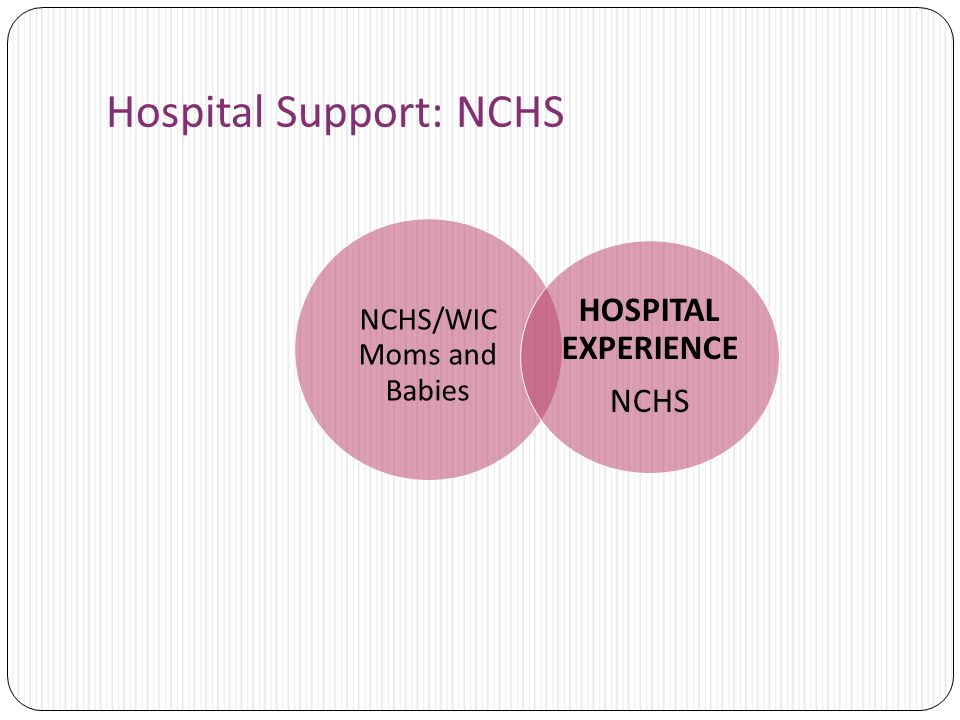 Hospital Support: NCHS NCHS/WIC Moms and Babies HOSPITAL EXPERIENCE NCHS