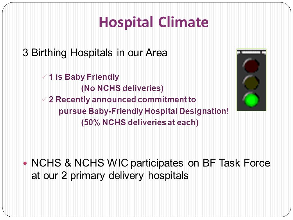 Hospital Climate 3 Birthing Hospitals in our Area 1 is Baby Friendly (No NCHS deliveries) 2 Recently announced commitment to pursue Baby-Friendly Hosp