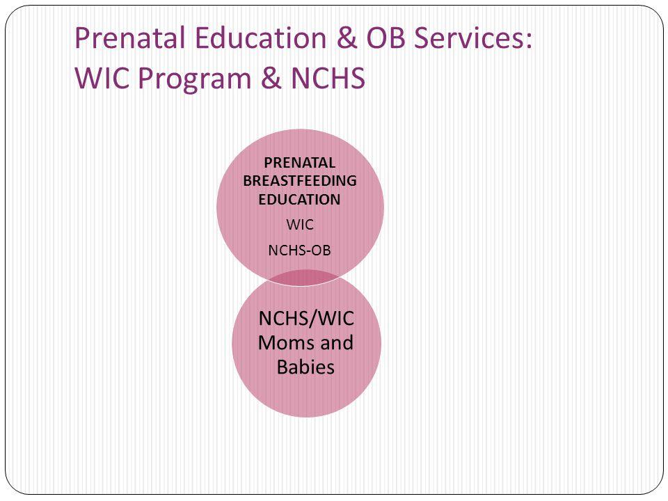 Prenatal Education & OB Services: WIC Program & NCHS NCHS/WIC Moms and Babies PRENATAL BREASTFEEDING EDUCATION WIC NCHS-OB