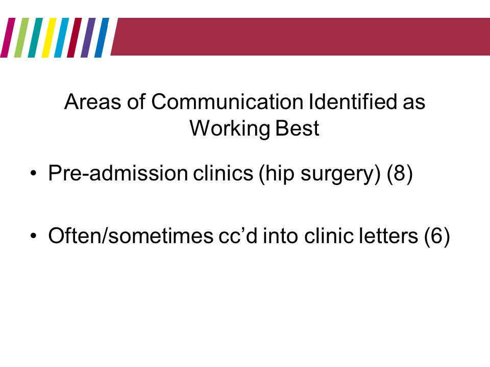 Areas of Communication Identified as Working Best Pre-admission clinics (hip surgery) (8) Often/sometimes ccd into clinic letters (6)