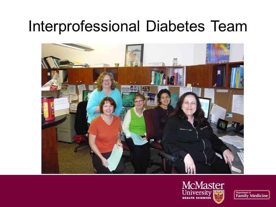 Interprofessional Diabetes Team