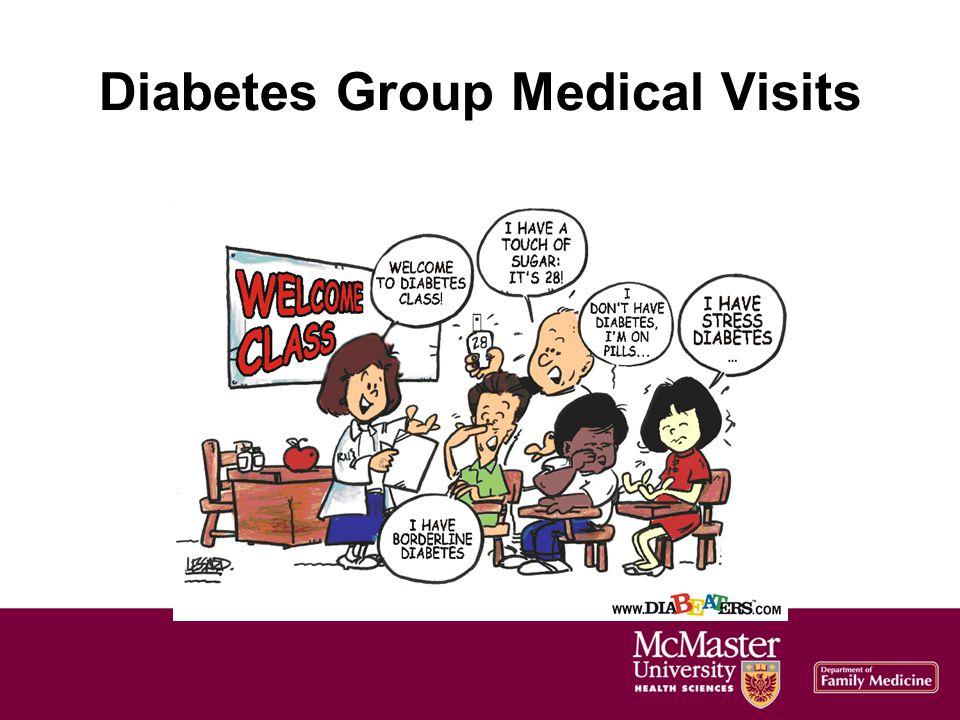 Diabetes Group Medical Visits