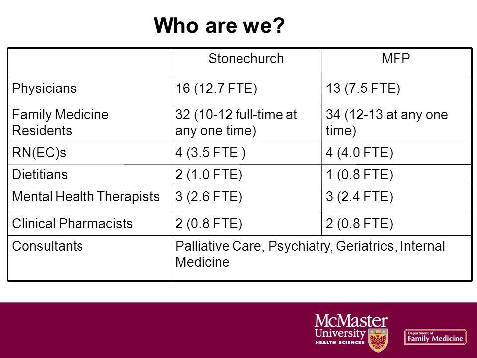 How We Did It… 1)Find and prepare patients 2)Determine roles, logistics 3)Preparation!!.