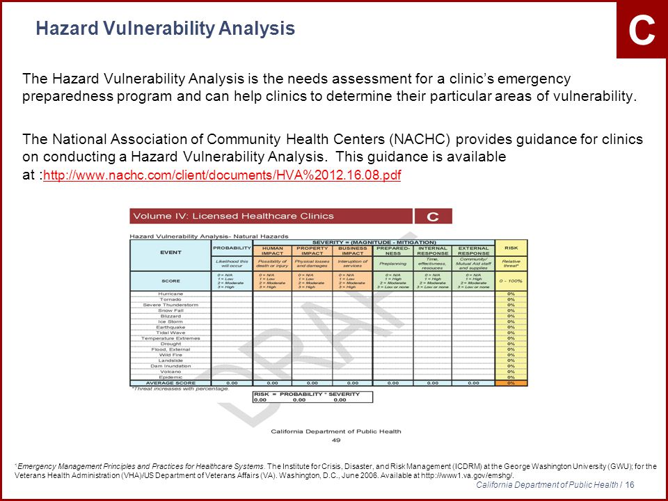 C California Department of Public Health / 16 Hazard Vulnerability Analysis The Hazard Vulnerability Analysis is the needs assessment for a clinics emergency preparedness program and can help clinics to determine their particular areas of vulnerability.