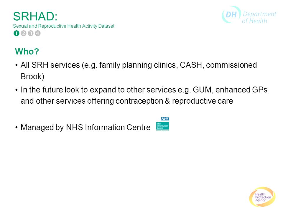 SRHAD: Sexual and Reproductive Health Activity Dataset Who.