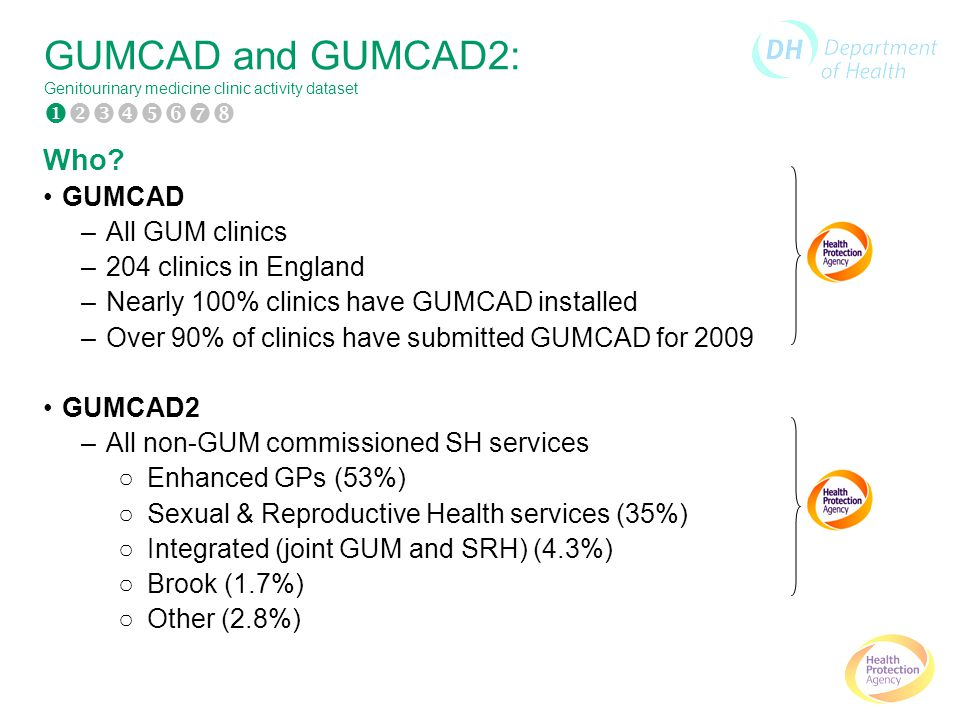 GUMCAD and GUMCAD2: Genitourinary medicine clinic activity dataset Who.