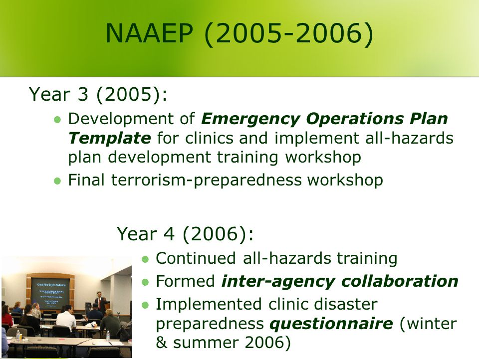 NAAEP (2005-2006) Year 3 (2005): Development of Emergency Operations Plan Template for clinics and implement all-hazards plan development training workshop Final terrorism-preparedness workshop Year 4 (2006): Continued all-hazards training Formed inter-agency collaboration Implemented clinic disaster preparedness questionnaire (winter & summer 2006)