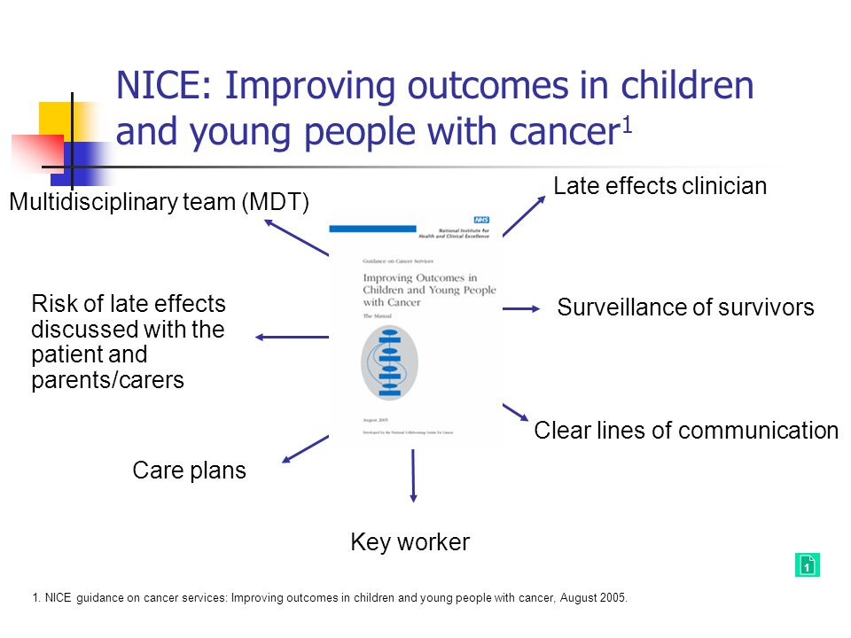 NICE: Improving outcomes in children and young people with cancer 1 Late effects clinician Multidisciplinary team (MDT) 1.