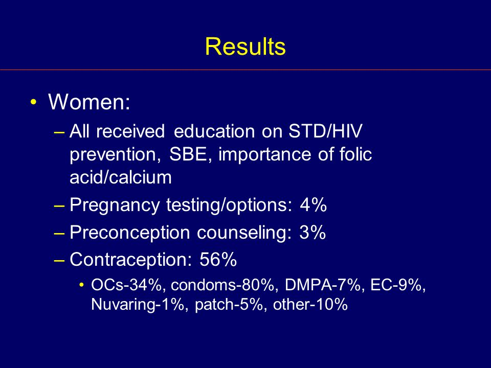 Results Women: –All received education on STD/HIV prevention, SBE, importance of folic acid/calcium –Pregnancy testing/options: 4% –Preconception counseling: 3% –Contraception: 56% OCs-34%, condoms-80%, DMPA-7%, EC-9%, Nuvaring-1%, patch-5%, other-10%