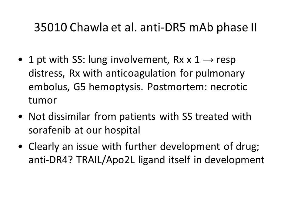 35010 Chawla et al.