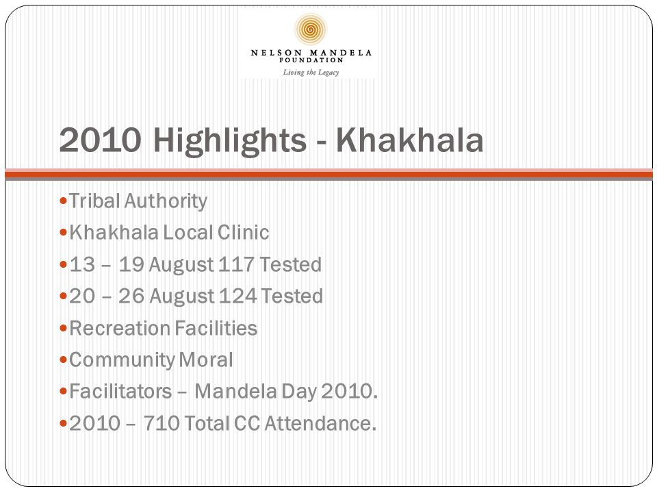 2010 Highlights - Lerome Gender Inequality Task Team – Womens Month Facilitators – Mandela Day 2010 – 655 Total CC Attendance