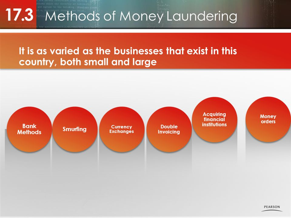 Methods of Money Laundering 17.3 Double Invoicing Currency Exchanges Smurfing Bank Methods It is as varied as the businesses that exist in this country, both small and large Acquiring financial institutions Money orders