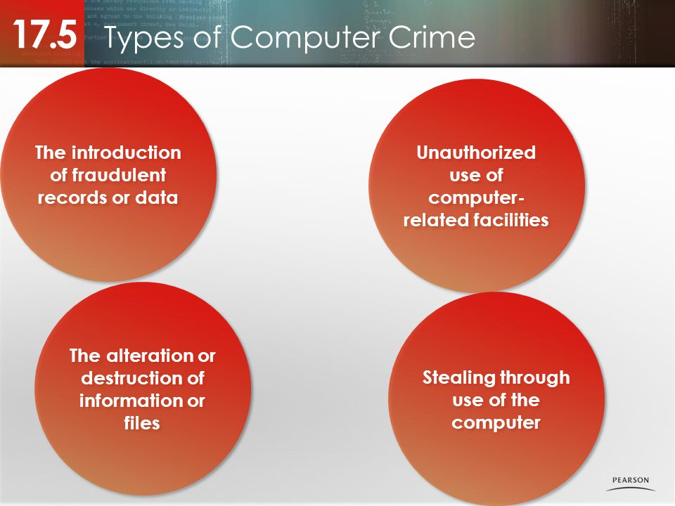 The introduction of fraudulent records or data Types of Computer Crime 17.5 Unauthorized use of computer- related facilities The alteration or destruction of information or files Stealing through use of the computer